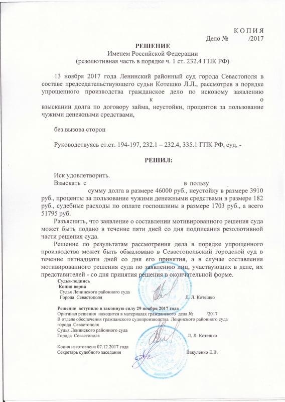 Решение по взысканию долга по расписке Ленинский районный суд