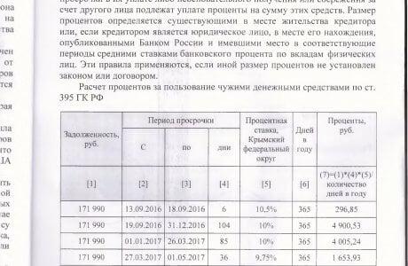 Взыскание долга по расписке в Нахимовском суде